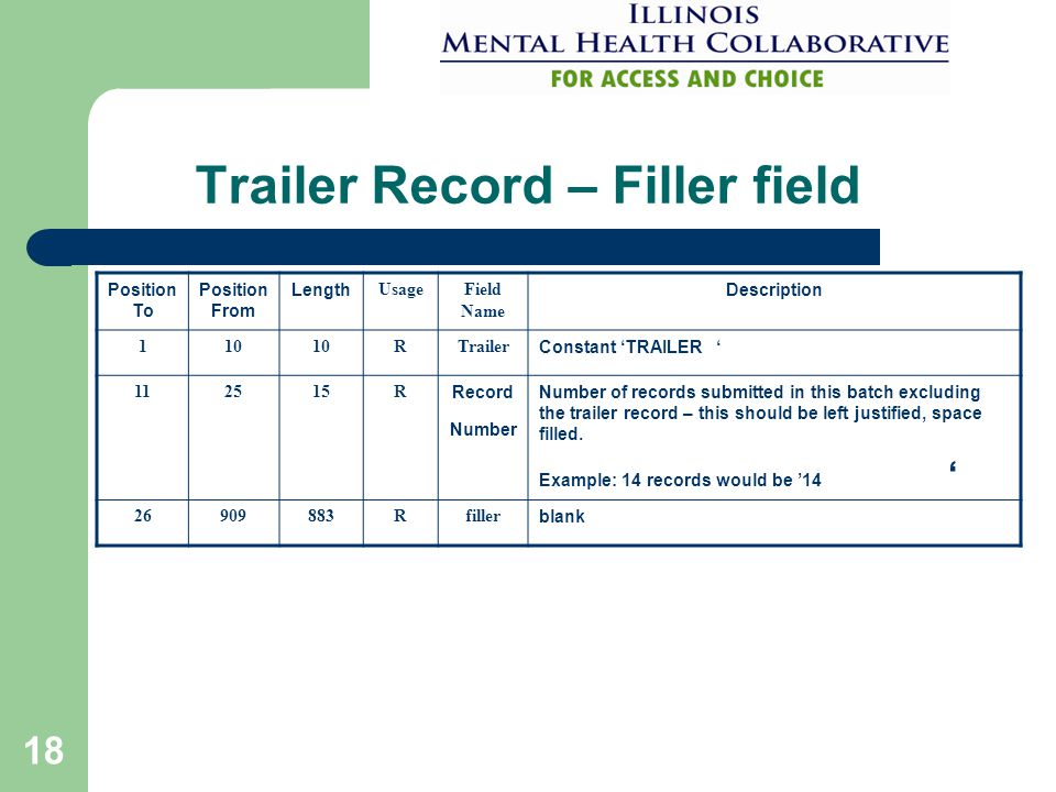 18 Trailer Record – Filler field Position To Position From Length UsageField Name Description 110 RTrailer Constant 'TRAILER ' 112515R Record Number Number of records submitted in this batch excluding the trailer record – this should be left justified, space filled.