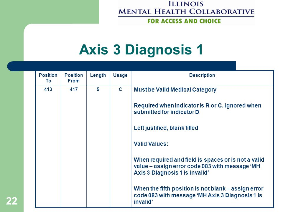 22 Axis 3 Diagnosis 1 Position To Position From LengthUsageDescription 4134175C Must be Valid Medical Category Required when indicator is R or C. Igno