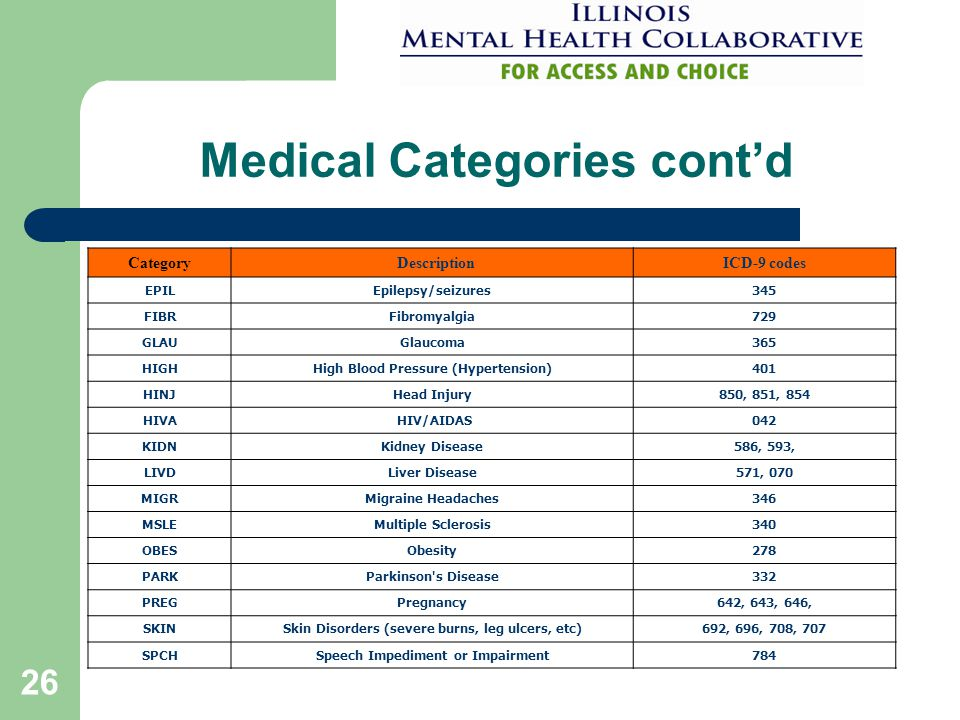Medical Categories cont'd Category DescriptionICD-9 codes EPILEpilepsy/seizures345 FIBRFibromyalgia729 GLAUGlaucoma365 HIGHHigh Blood Pressure (Hypertension)401 HINJHead Injury850, 851, 854 HIVA HIV/AIDAS042 KIDNKidney Disease586, 593, LIVDLiver Disease571, 070 MIGRMigraine Headaches346 MSLEMultiple Sclerosis340 OBESObesity278 PARKParkinson s Disease332 PREGPregnancy642, 643, 646, SKINSkin Disorders (severe burns, leg ulcers, etc)692, 696, 708, 707 SPCHSpeech Impediment or Impairment784 26
