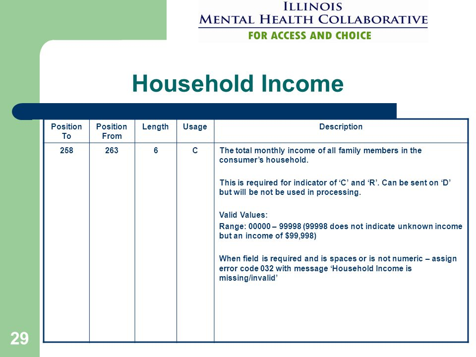 29 Household Income Position To Position From LengthUsageDescription 2582636CThe total monthly income of all family members in the consumer's househol