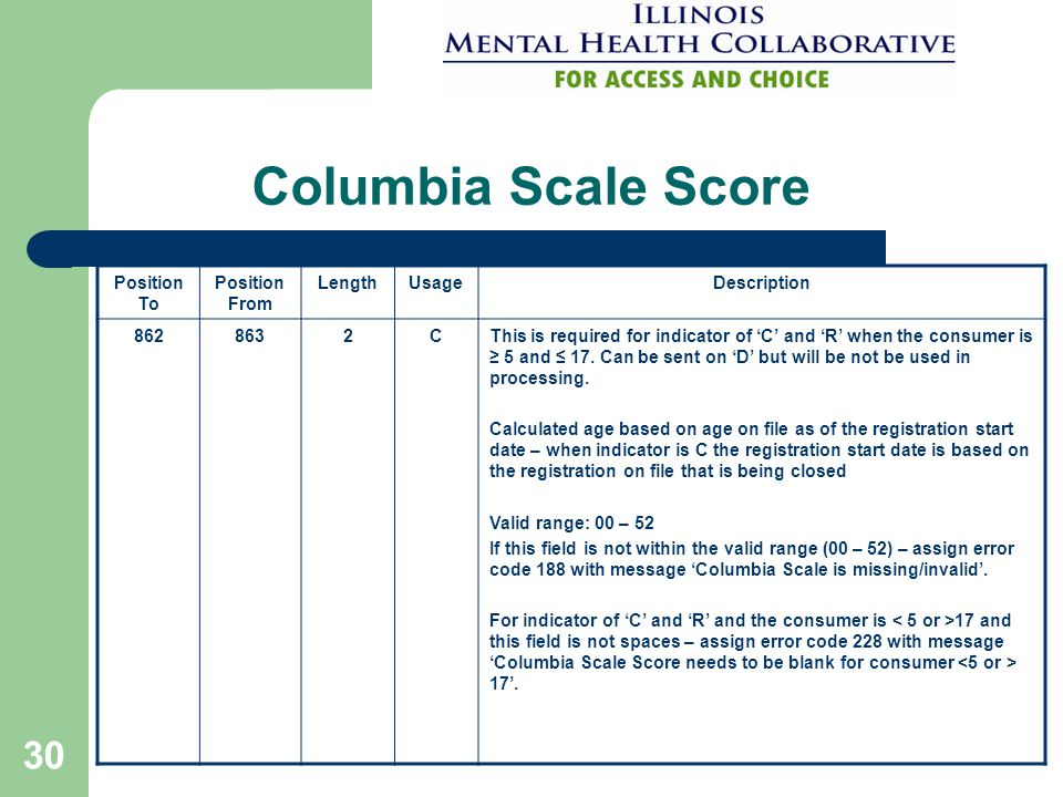 30 Columbia Scale Score Position To Position From LengthUsageDescription 8628632CThis is required for indicator of 'C' and 'R' when the consumer is ≥