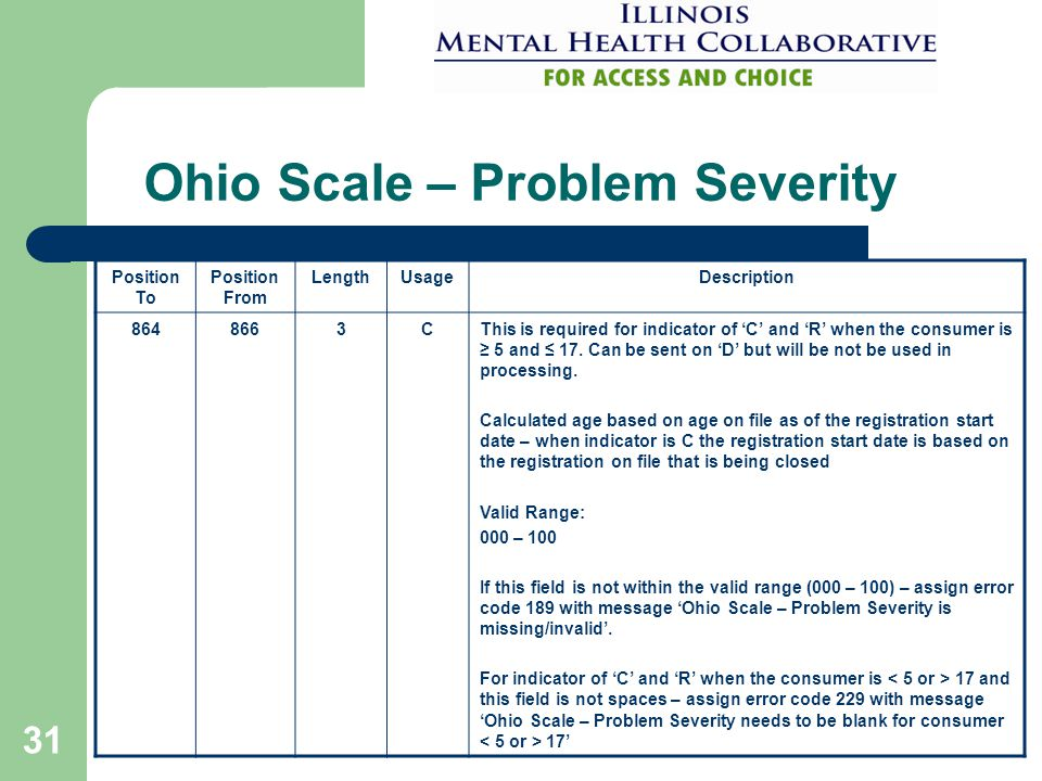 31 Ohio Scale – Problem Severity Position To Position From LengthUsageDescription 8648663CThis is required for indicator of 'C' and 'R' when the consumer is ≥ 5 and ≤ 17.
