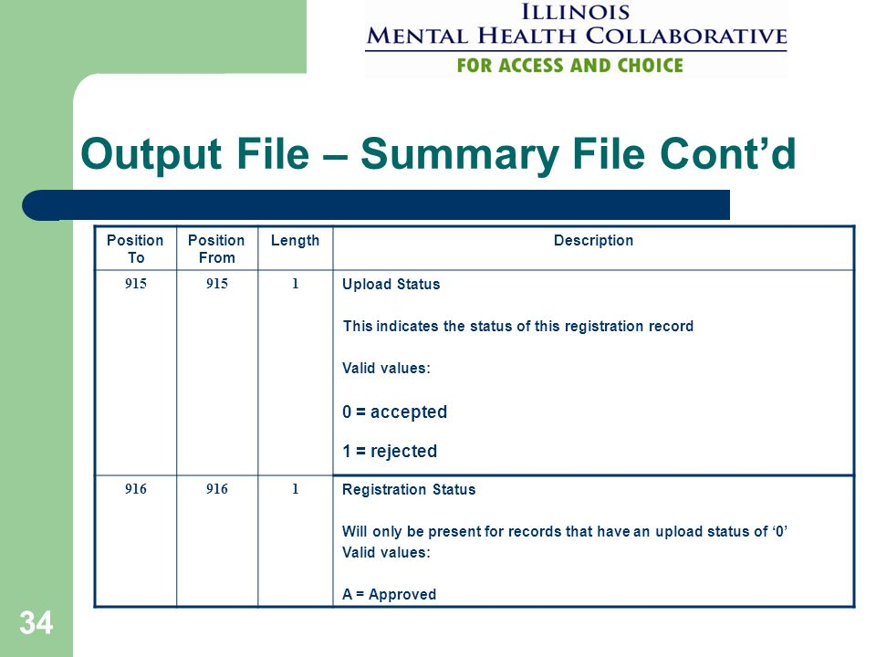 34 Output File – Summary File Cont'd Position To Position From LengthDescription 915 1 Upload Status This indicates the status of this registration re