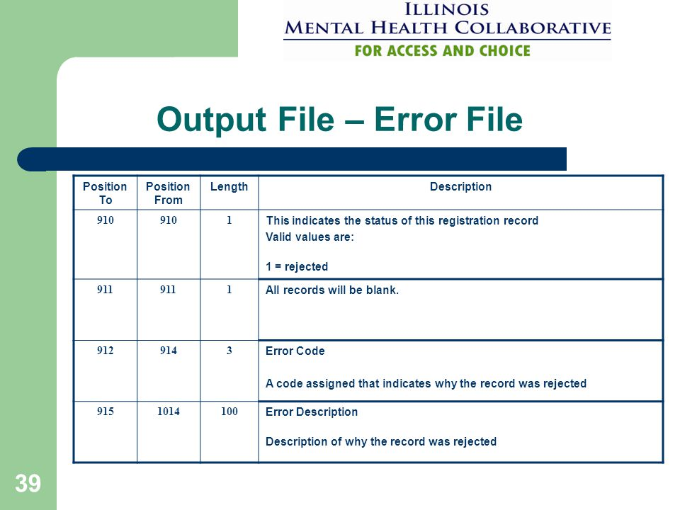 39 Output File – Error File Position To Position From LengthDescription 910 1 This indicates the status of this registration record Valid values are: