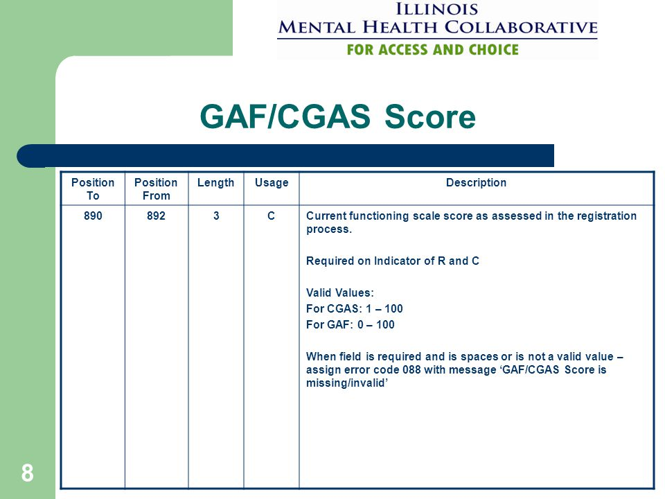 8 GAF/CGAS Score Position To Position From LengthUsageDescription 8908923CCurrent functioning scale score as assessed in the registration process.