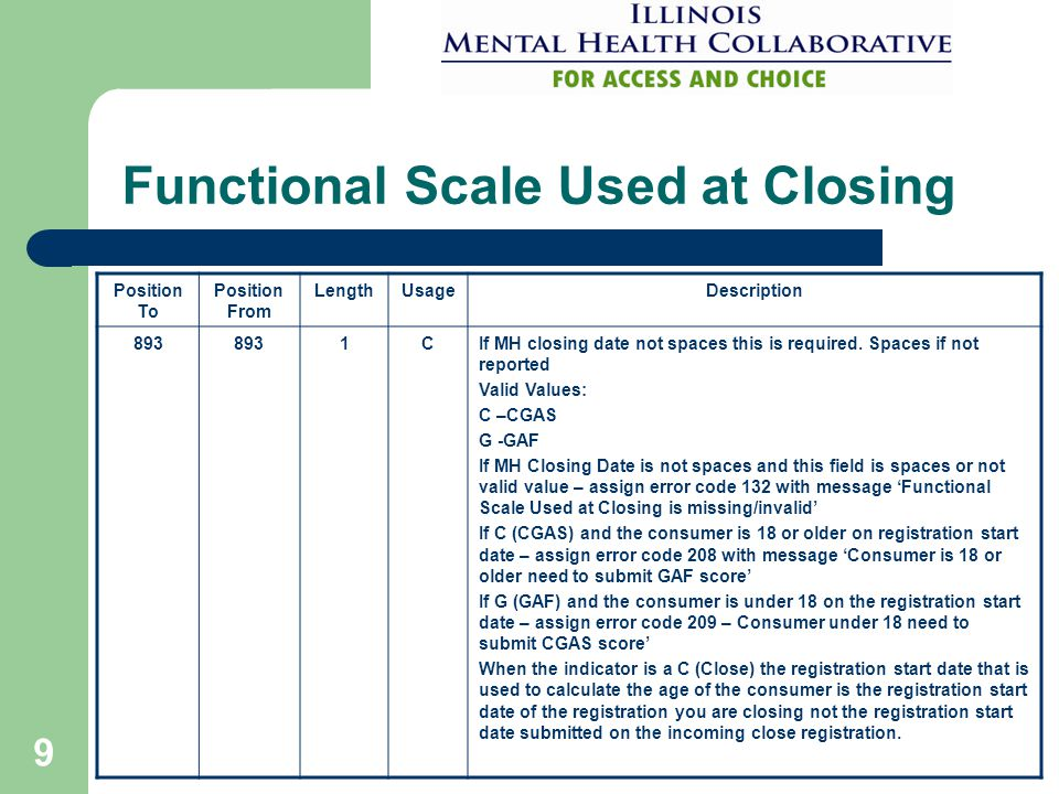 9 Functional Scale Used at Closing Position To Position From LengthUsageDescription 893 1CIf MH closing date not spaces this is required.