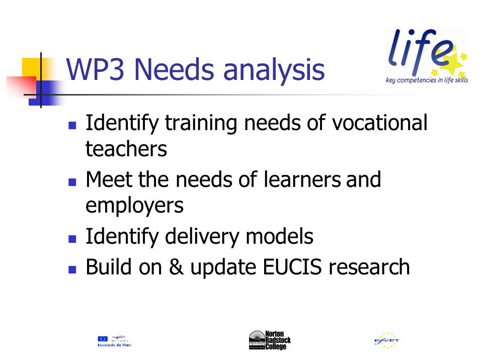 WP3 Needs analysis Identify training needs of vocational teachers Meet the needs of learners and employers Identify delivery models Build on & update EUCIS research