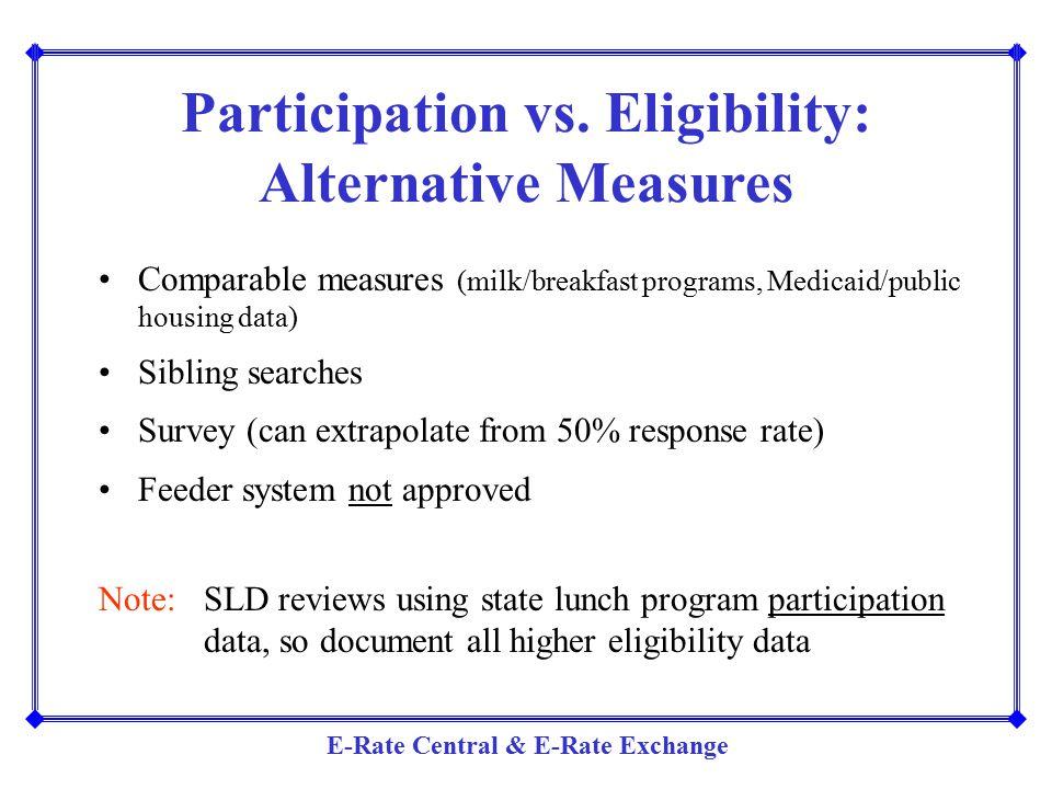 Participation vs. Eligibility: Alternative Measures Comparable measures (milk/breakfast programs, Medicaid/public housing data) Sibling searches Surve