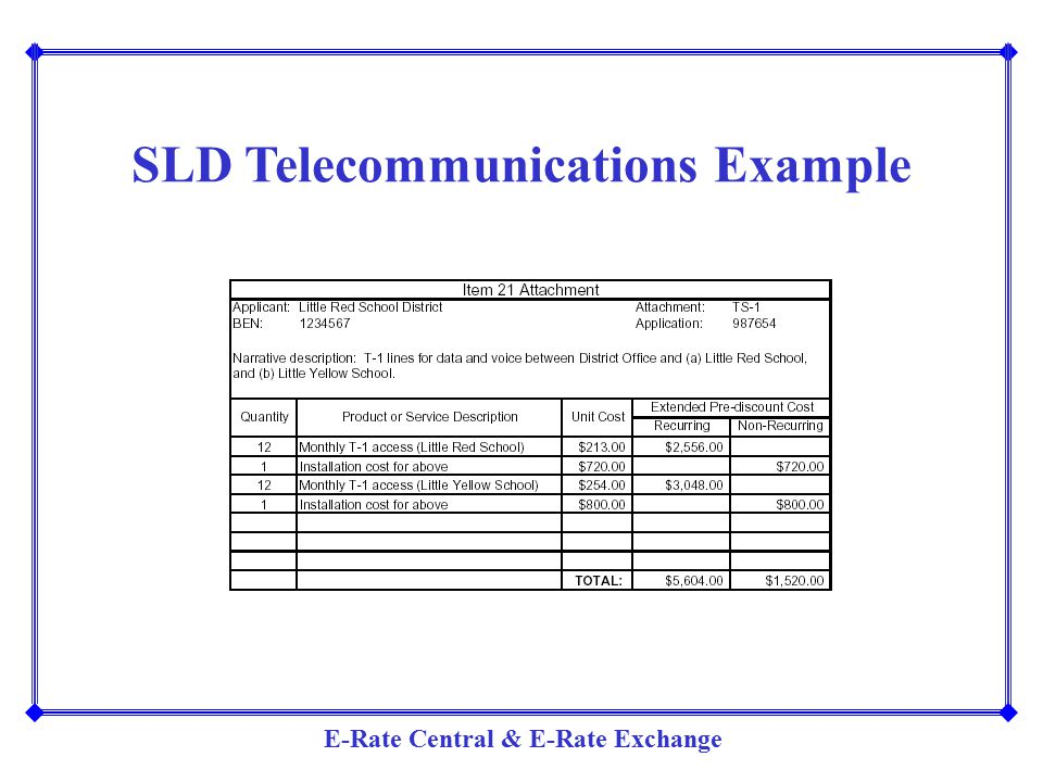 E-Rate Central & E-Rate Exchange SLD Telecommunications Example