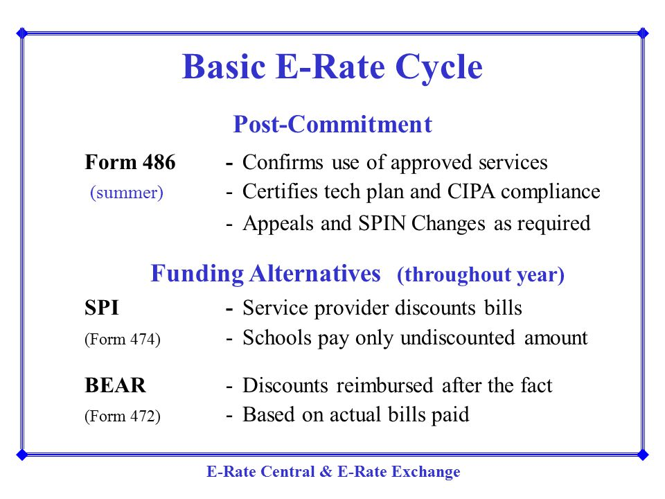 E-Rate Central & E-Rate Exchange Basic E-Rate Cycle Post-Commitment Form 486-Confirms use of approved services (summer) -Certifies tech plan and CIPA