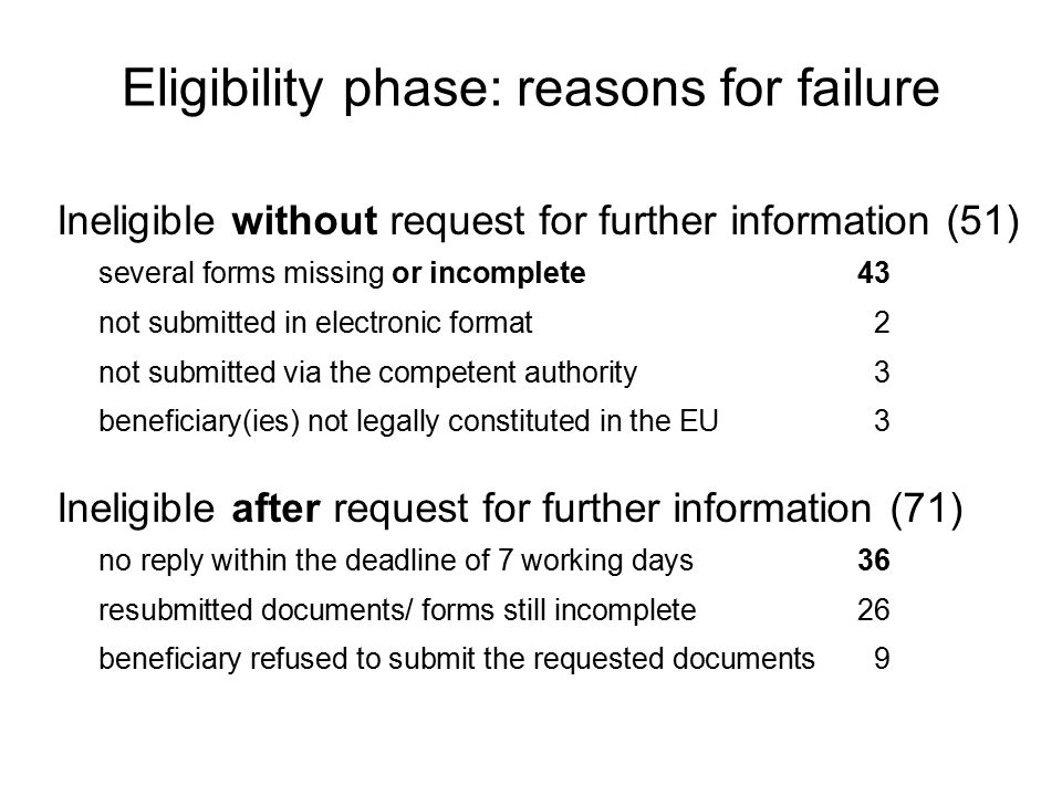 Eligibility phase: reasons for failure Ineligible without request for further information (51) several forms missing or incomplete 43 not submitted in electronic format 2 not submitted via the competent authority 3 beneficiary(ies) not legally constituted in the EU 3 Ineligible after request for further information (71) no reply within the deadline of 7 working days 36 resubmitted documents/ forms still incomplete26 beneficiary refused to submit the requested documents9