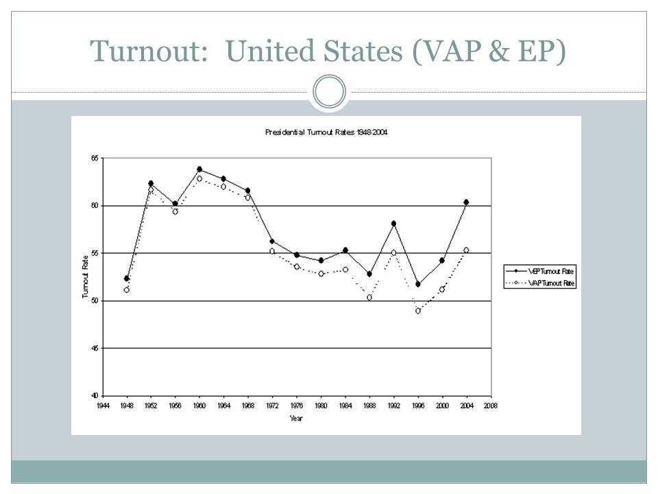 Turnout: United States (VAP & EP)