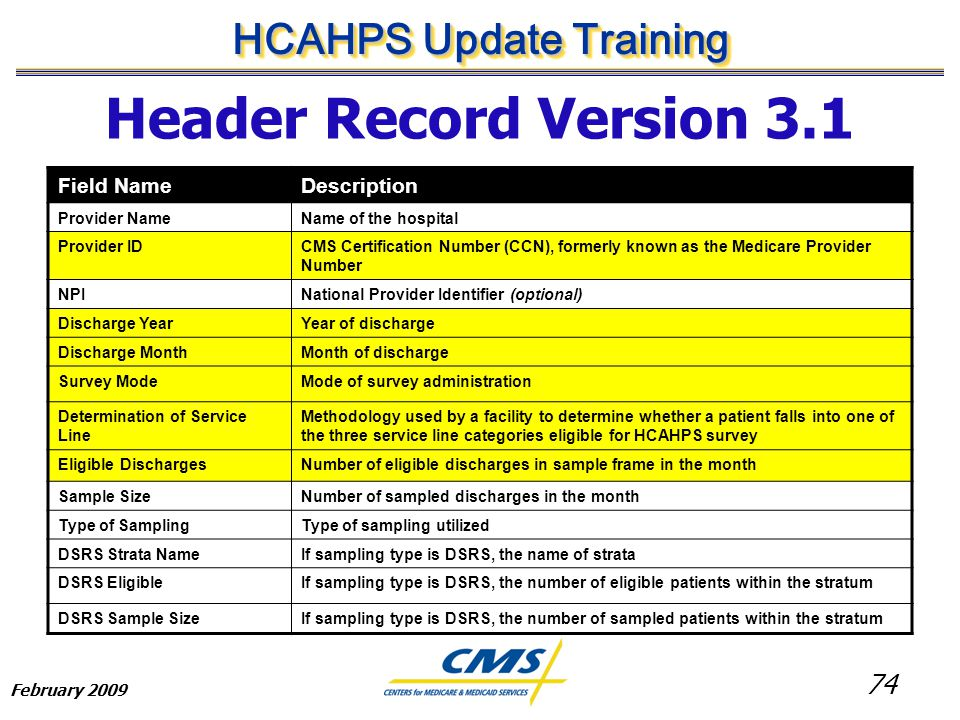 74 HCAHPS Update Training February 2009 Header Record Version 3.1 Field NameDescription Provider NameName of the hospital Provider IDCMS Certification Number (CCN), formerly known as the Medicare Provider Number NPINational Provider Identifier (optional) Discharge YearYear of discharge Discharge MonthMonth of discharge Survey ModeMode of survey administration Determination of Service Line Methodology used by a facility to determine whether a patient falls into one of the three service line categories eligible for HCAHPS survey Eligible DischargesNumber of eligible discharges in sample frame in the month Sample SizeNumber of sampled discharges in the month Type of SamplingType of sampling utilized DSRS Strata NameIf sampling type is DSRS, the name of strata DSRS EligibleIf sampling type is DSRS, the number of eligible patients within the stratum DSRS Sample SizeIf sampling type is DSRS, the number of sampled patients within the stratum