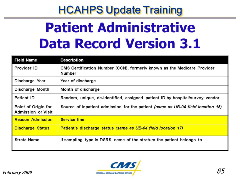 85 HCAHPS Update Training February 2009 Patient Administrative Data Record Version 3.1 Field NameDescription Provider IDCMS Certification Number (CCN), formerly known as the Medicare Provider Number Discharge YearYear of discharge Discharge MonthMonth of discharge Patient IDRandom, unique, de-identified, assigned patient ID by hospital/survey vendor Point of Origin for Admission or Visit Source of inpatient admission for the patient (same as UB-04 field location 15) Reason AdmissionService line Discharge StatusPatient's discharge status (same as UB-04 field location 17) Strata NameIf sampling type is DSRS, name of the stratum the patient belongs to