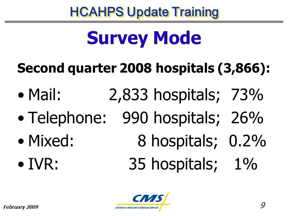 9 HCAHPS Update Training February 2009 Survey Mode Second quarter 2008 hospitals (3,866): Mail: 2,833 hospitals; 73% Telephone: 990 hospitals; 26% Mixed: 8 hospitals; 0.2% IVR: 35 hospitals; 1%