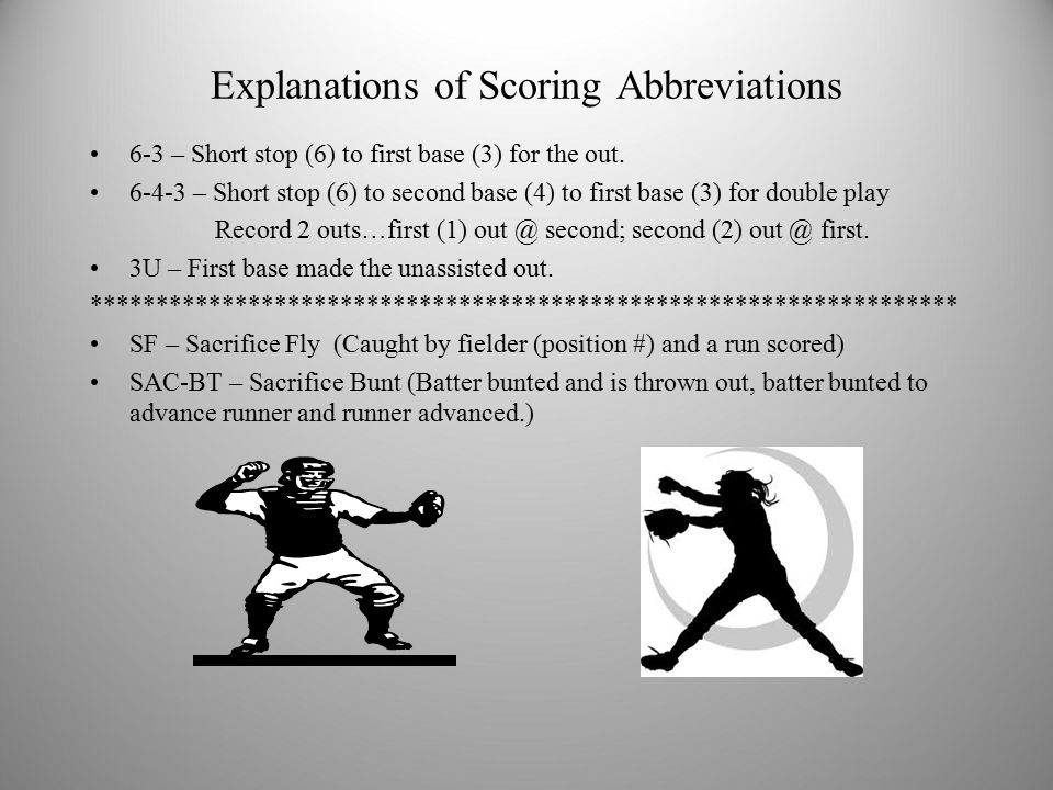 Explanations of Scoring Abbreviations 6-3 – Short stop (6) to first base (3) for the out.