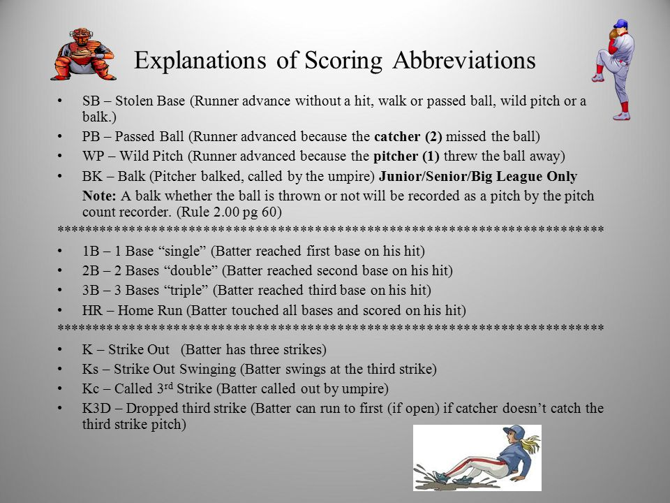 Explanations of Scoring Abbreviations SB – Stolen Base (Runner advance without a hit, walk or passed ball, wild pitch or a balk.) PB – Passed Ball (Runner advanced because the catcher (2) missed the ball) WP – Wild Pitch (Runner advanced because the pitcher (1) threw the ball away) BK – Balk (Pitcher balked, called by the umpire) Junior/Senior/Big League Only Note: A balk whether the ball is thrown or not will be recorded as a pitch by the pitch count recorder.