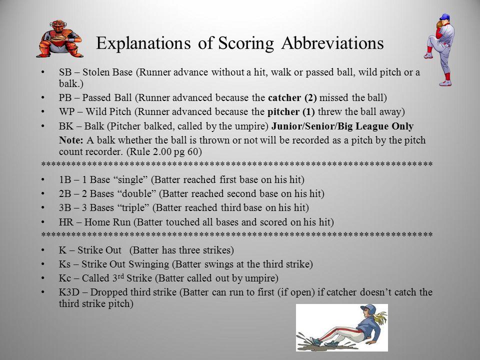 Regular Season Pitching Rules – Baseball VI – Pitchers Page 39 (2013 Rule Book) Notes: 1.1.