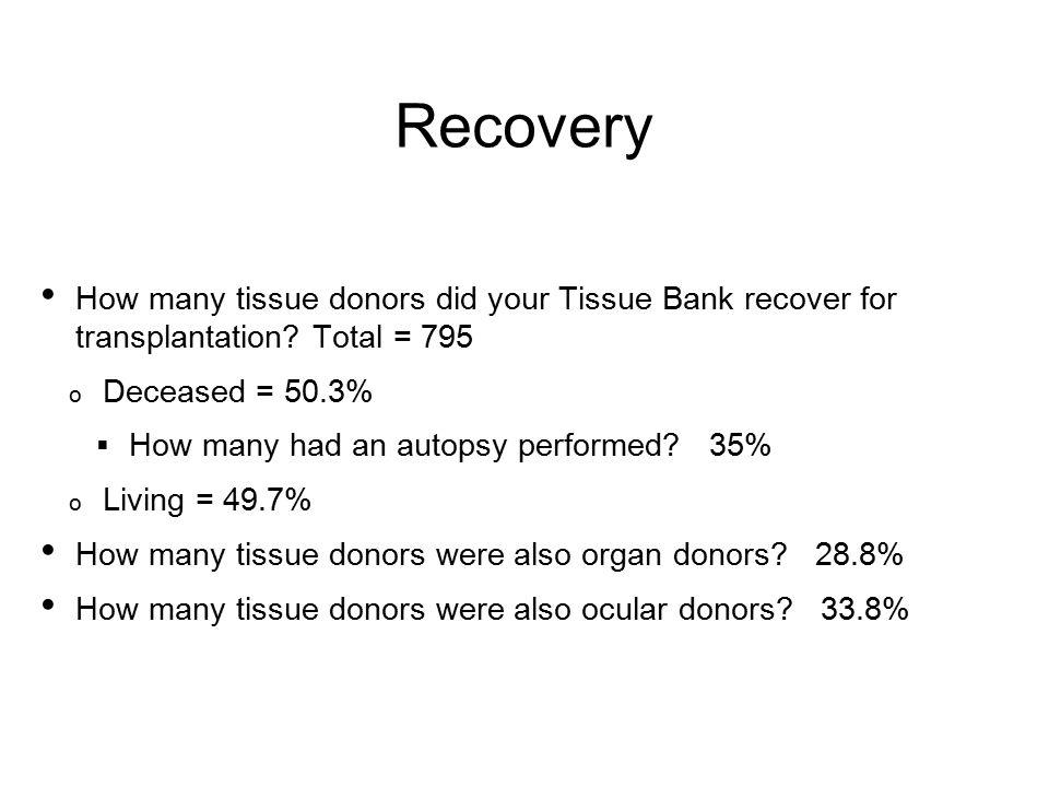 # of Soft Tissue Donors = 174 o Tendons = 138 o Ligaments = 24 o Fascia = 129 o Pericardium = 5 Processing