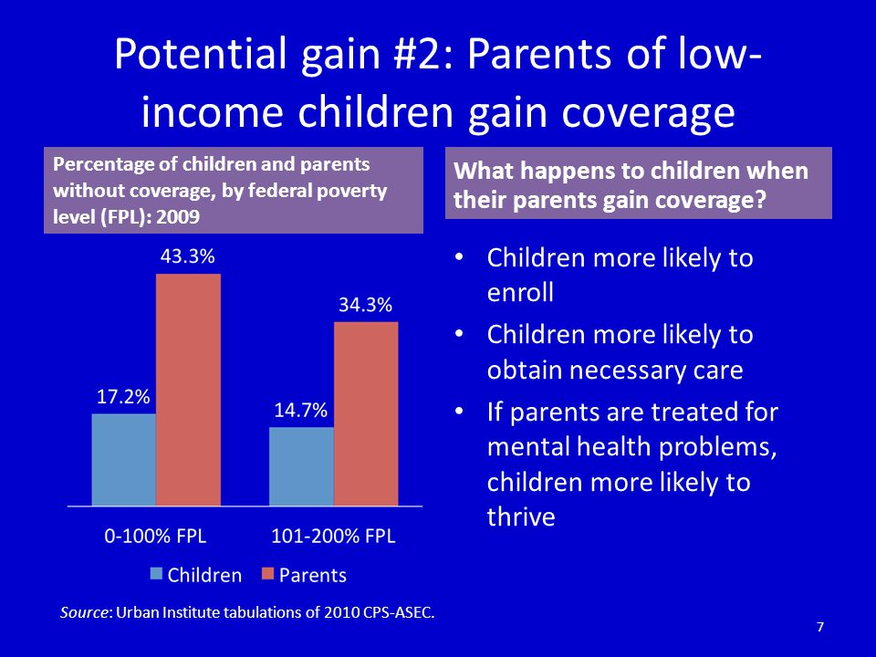 THE URBAN INSTITUTE Potential advantages to families of these approaches to BHP Parents get much more affordable coverage, so more likely to enroll and obtain needed care.