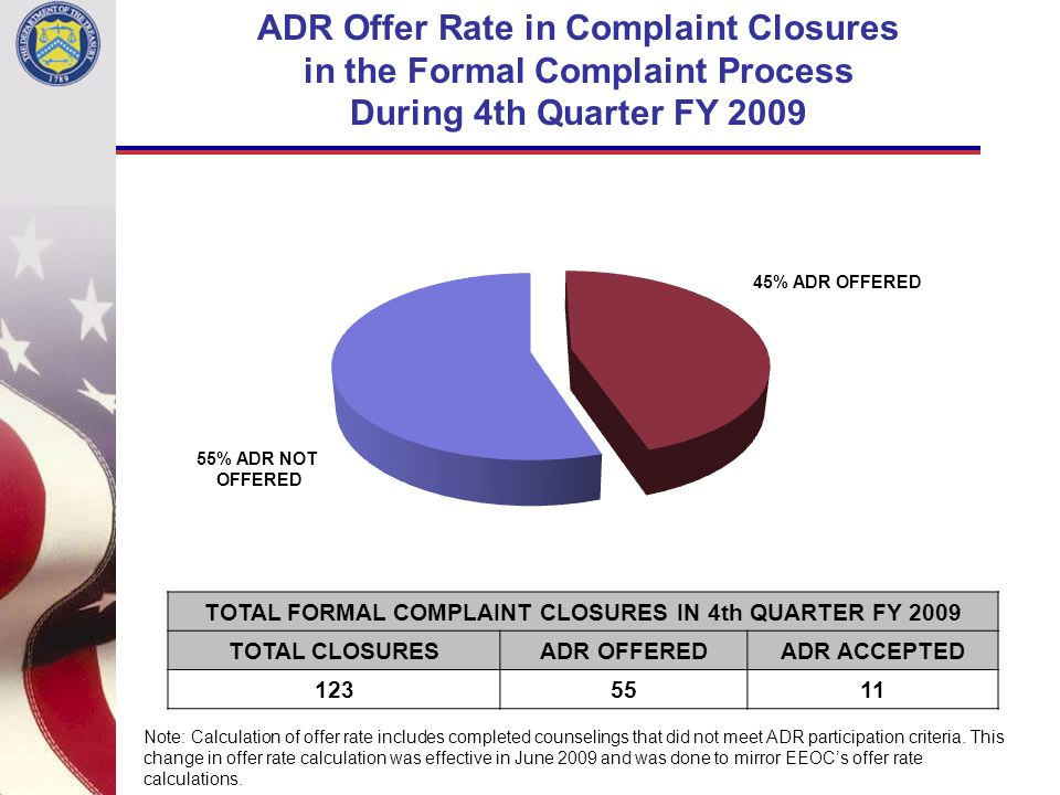 TOTAL FORMAL COMPLAINT CLOSURES IN 4th QUARTER FY 2009 TOTAL CLOSURESADR OFFEREDADR ACCEPTED 1235511 ADR Offer Rate in Complaint Closures in the Formal Complaint Process During 4th Quarter FY 2009 Note: Calculation of offer rate includes completed counselings that did not meet ADR participation criteria.