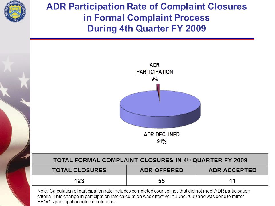 ADR Participation Rate of Complaint Closures in Formal Complaint Process During 4th Quarter FY 2009 TOTAL FORMAL COMPLAINT CLOSURES IN 4 th QUARTER FY 2009 TOTAL CLOSURESADR OFFEREDADR ACCEPTED 1235511 Note: Calculation of participation rate includes completed counselings that did not meet ADR participation criteria.