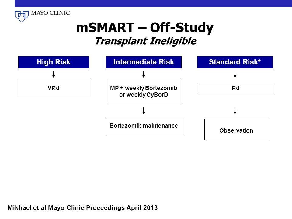 mSMART – Off-Study Transplant Ineligible Observation Intermediate RiskStandard Risk* MP + weekly Bortezomib or weekly CyBorD Bortezomib maintenance Rd