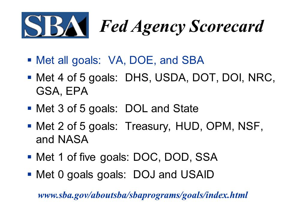  Met all goals: VA, DOE, and SBA  Met 4 of 5 goals: DHS, USDA, DOT, DOI, NRC, GSA, EPA  Met 3 of 5 goals: DOL and State  Met 2 of 5 goals: Treasury, HUD, OPM, NSF, and NASA  Met 1 of five goals: DOC, DOD, SSA  Met 0 goals goals: DOJ and USAID Fed Agency Scorecard www.sba.gov/aboutsba/sbaprograms/goals/index.html