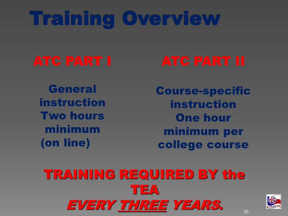 ATC PART I General instruction Two hours minimum (on line) ATC PART II Course-specific instruction One hour minimum per college course TRAINING REQUIRED BY the TEA EVERY THREE YEARS.