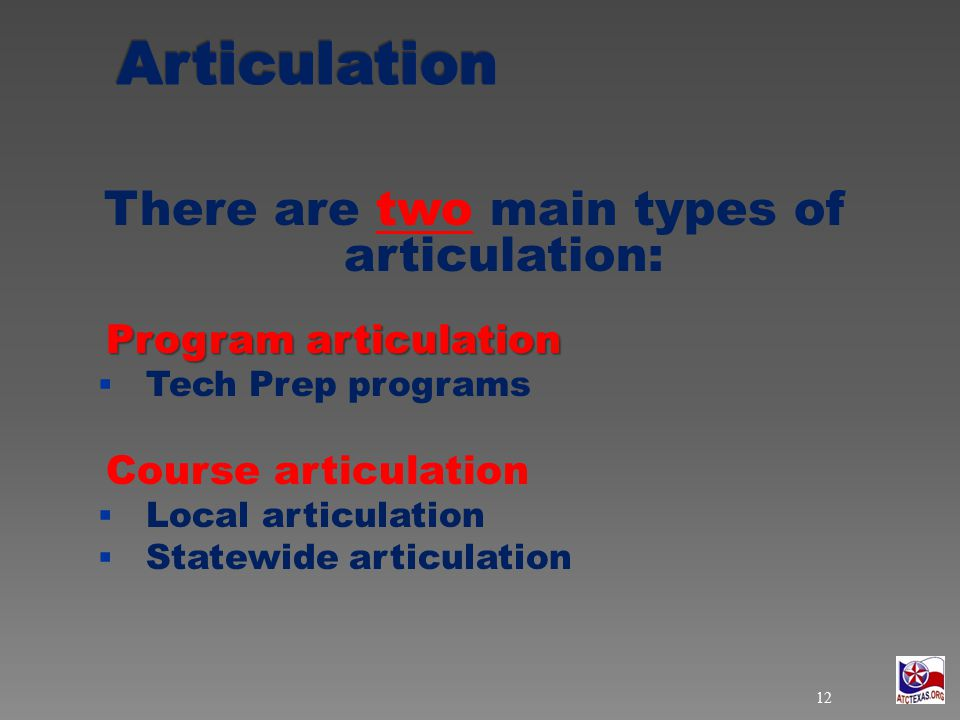 There are two main types of articulation: Program articulation  Tech Prep programs Course articulation  Local articulation  Statewide articulation 12