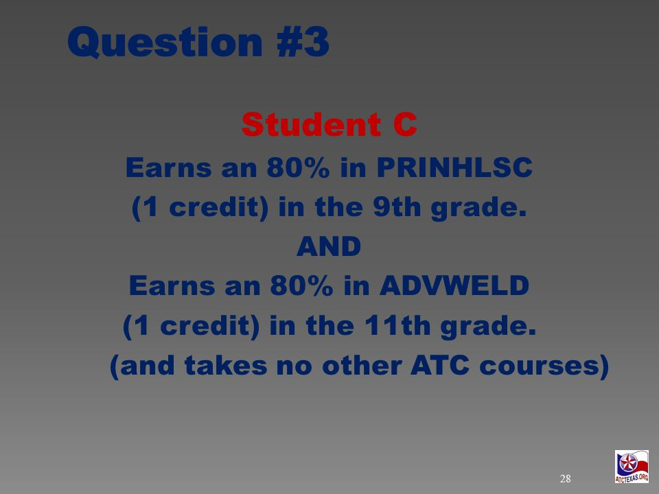 Student C Earns an 80% in PRINHLSC (1 credit) in the 9th grade.