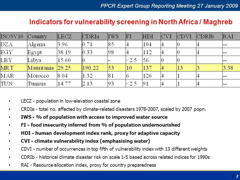 7 Climate Change in Africa PPCR Expert Group Reporting Meeting 27 January 2009 7 Indicators for vulnerability screening in North Africa / Maghreb LECZ - population in low-elevation coastal zone CRDIa - total no.