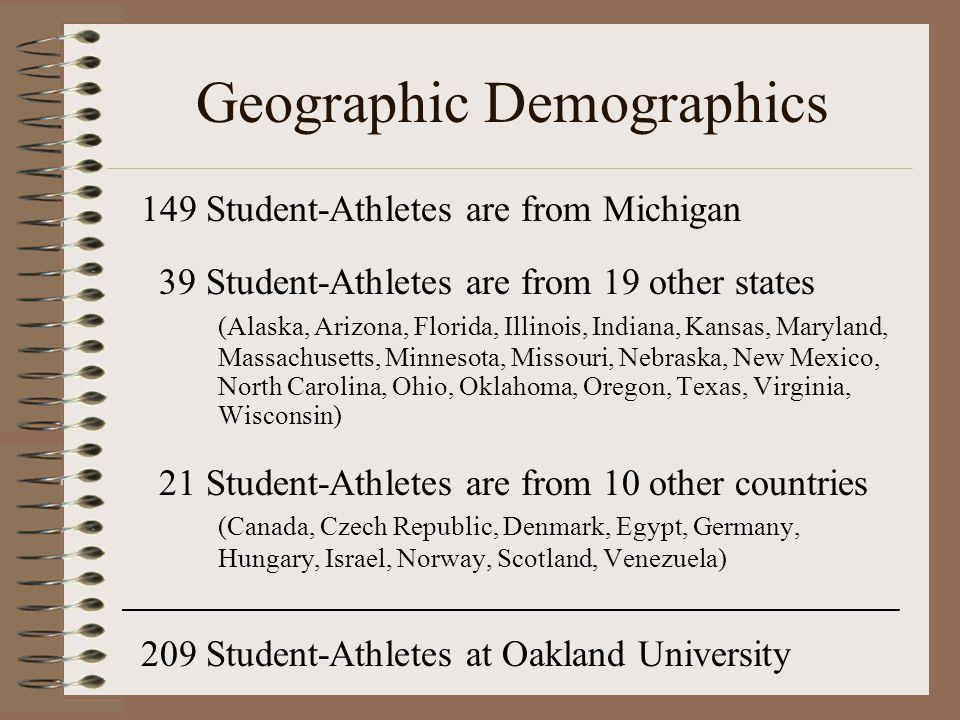 Grade Point Averages Women's Sports TeamFall 2004 GPA Top AthleteCumulative GPA Major Basketball3.09Nicole Piggott (So.)3.95Undecided Cross Country3.12Kim Schultz (Jr.)3.56Elementary Education Golf3.00Katherine O'Donnell (Fr.)3.93Undecided Soccer3.37Katherine Yarsinsky (Fr.)3.80Undecided Softball2.80Natalie Webb (So.)3.89Business Administration Swimming & Diving 3.35Sarah Brettrager (Fr.)4.00Undecided Tennis3.10Lisa Pellafone (Jr.)3.50Elementary Education Volleyball3.29Erin Palmer (Jr.)3.82General Studies