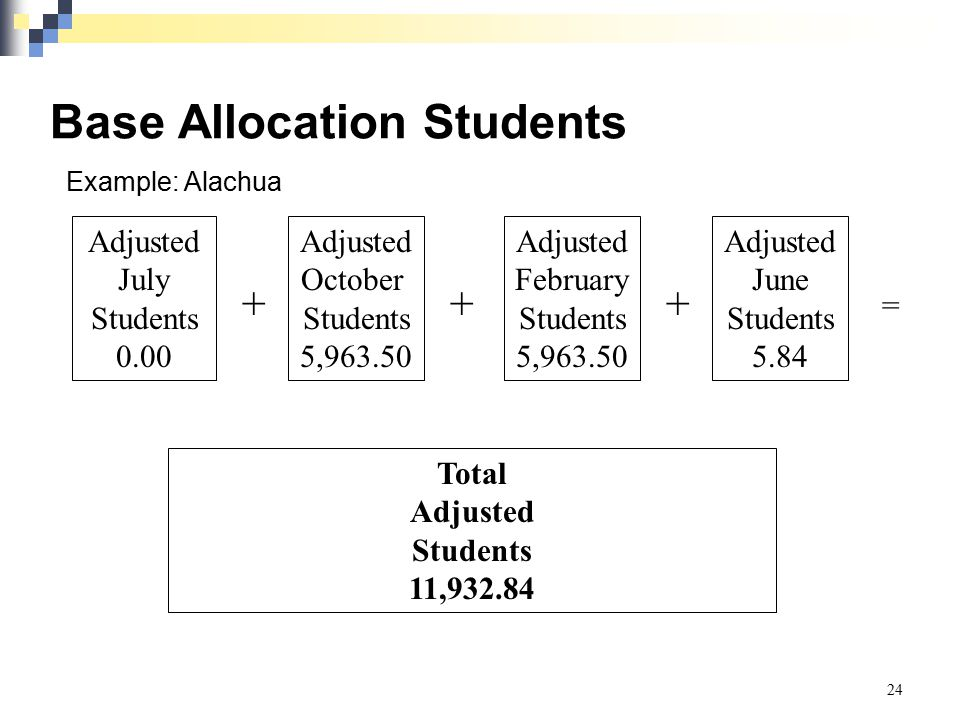Base Allocation Students Adjusted July Students 0.00 + Adjusted October Students 5,963.50 Adjusted February Students 5,963.50 Adjusted June Students 5