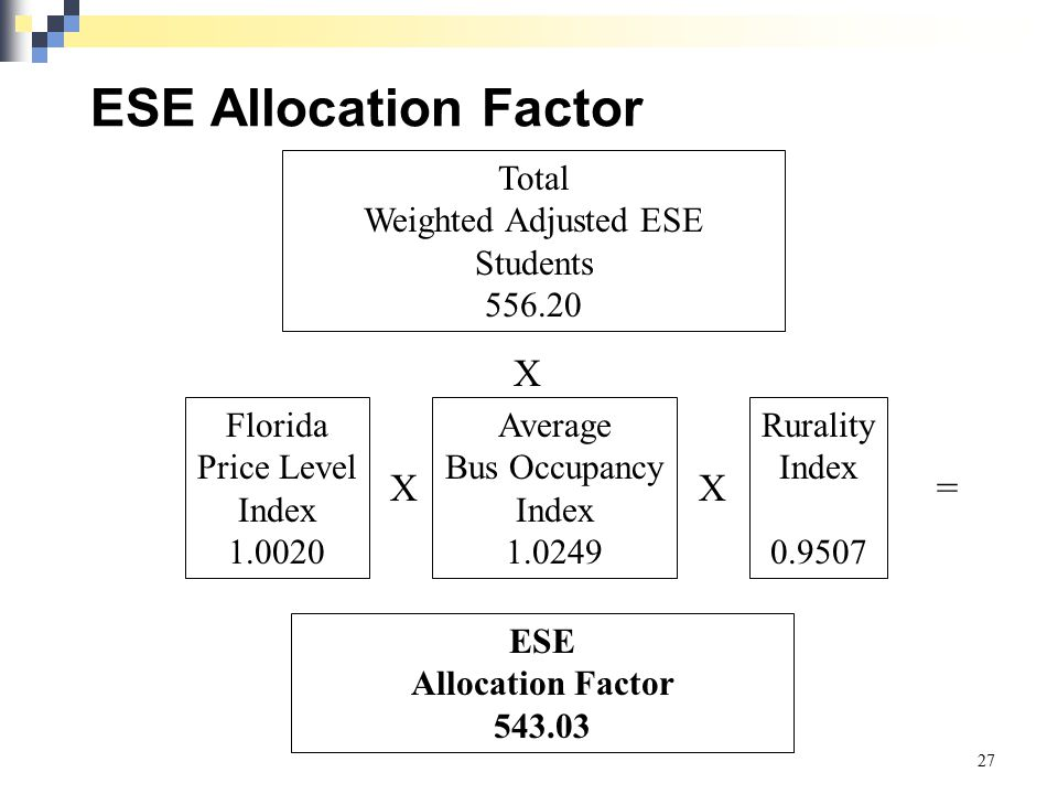 ESE Allocation Factor Total Weighted Adjusted ESE Students 556.20 Florida Price Level Index 1.0020 Average Bus Occupancy Index 1.0249 Rurality Index 0