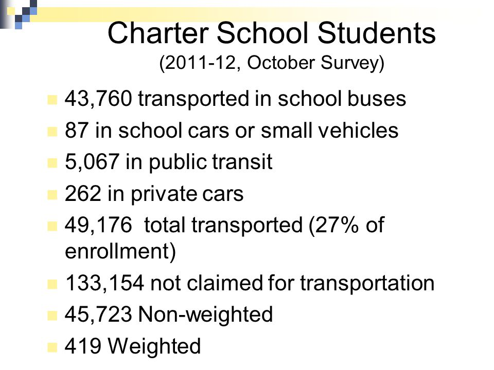 Charter School Students (2011-12, October Survey) 43,760 transported in school buses 87 in school cars or small vehicles 5,067 in public transit 262 i