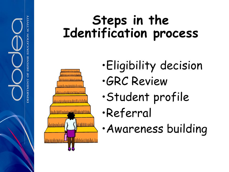Steps in the Identification process Eligibility decision GRC Review Student profile Referral Awareness building