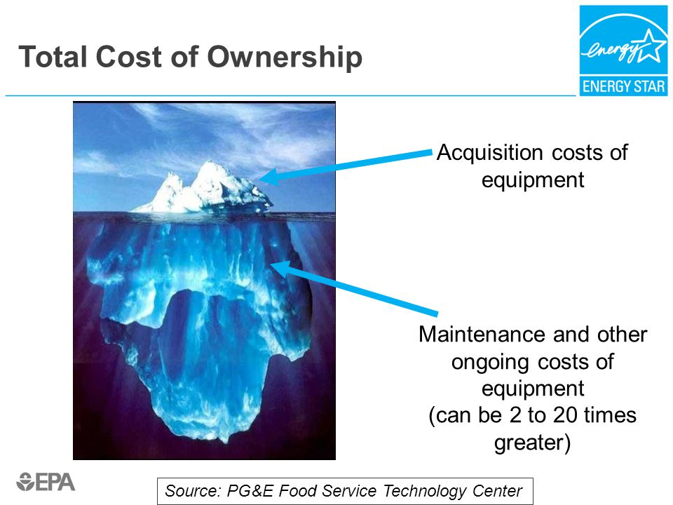 Total Cost of Ownership Acquisition costs of equipment Maintenance and other ongoing costs of equipment (can be 2 to 20 times greater) Source: PG&E Fo