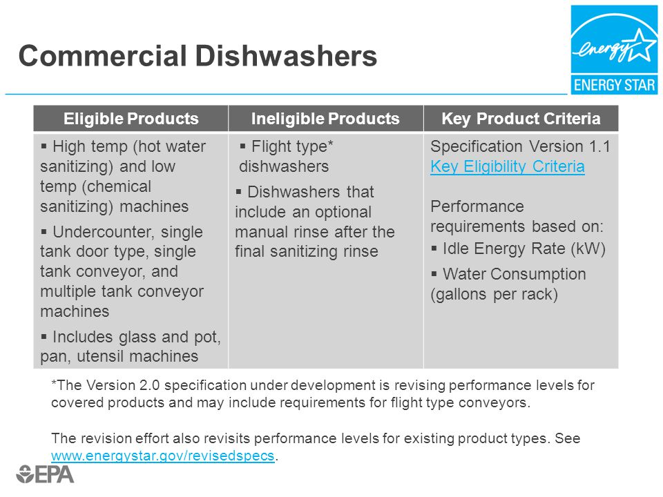 Commercial Dishwashers Eligible ProductsIneligible ProductsKey Product Criteria  High temp (hot water sanitizing) and low temp (chemical sanitizing)
