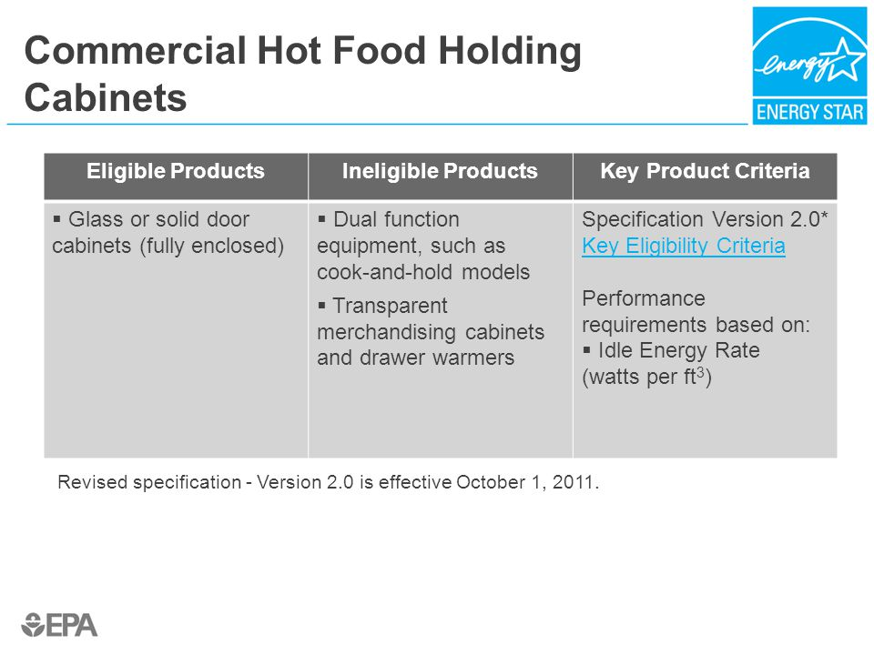 Commercial Hot Food Holding Cabinets Eligible ProductsIneligible ProductsKey Product Criteria  Glass or solid door cabinets (fully enclosed)  Dual f
