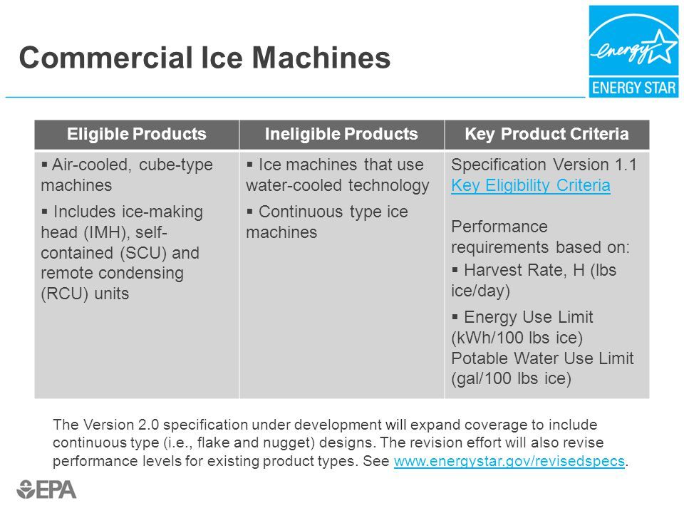 Commercial Ice Machines Eligible ProductsIneligible ProductsKey Product Criteria  Air-cooled, cube-type machines  Includes ice-making head (IMH), se