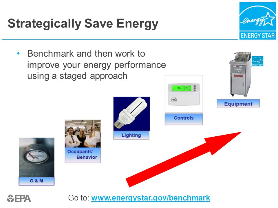 Strategically Save Energy Benchmark and then work to improve your energy performance using a staged approach Go to: www.energystar.gov/benchmarkwww.energystar.gov/benchmark
