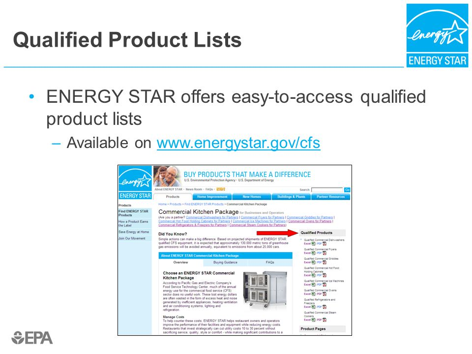Qualified Product Lists ENERGY STAR offers easy-to-access qualified product lists –Available on www.energystar.gov/cfswww.energystar.gov/cfs