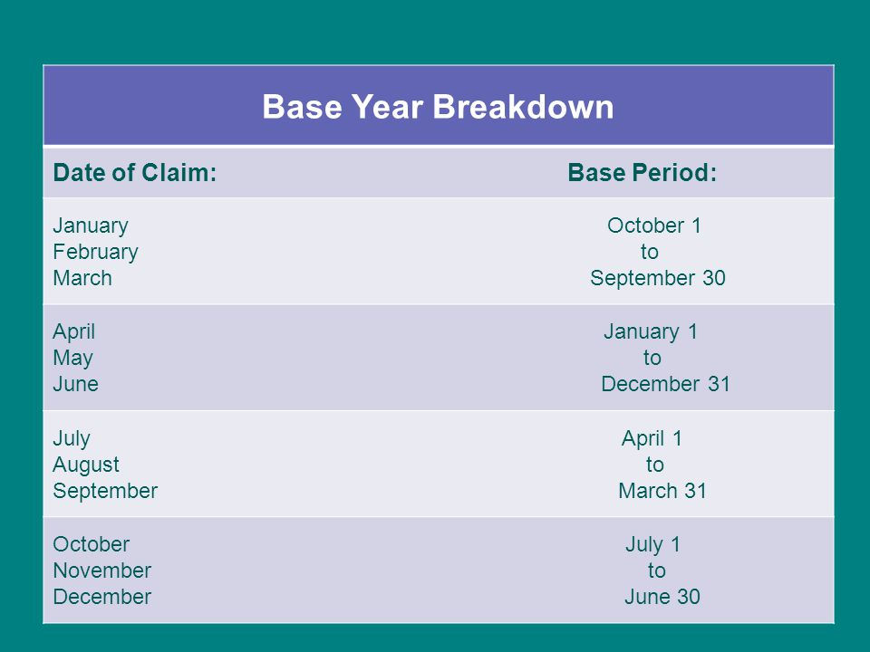 4 Base Year Breakdown Date of Claim: Base Period: January October 1 February to March September 30 April January 1 May to June December 31 July April 1 August to September March 31 October July 1 November to December June 30