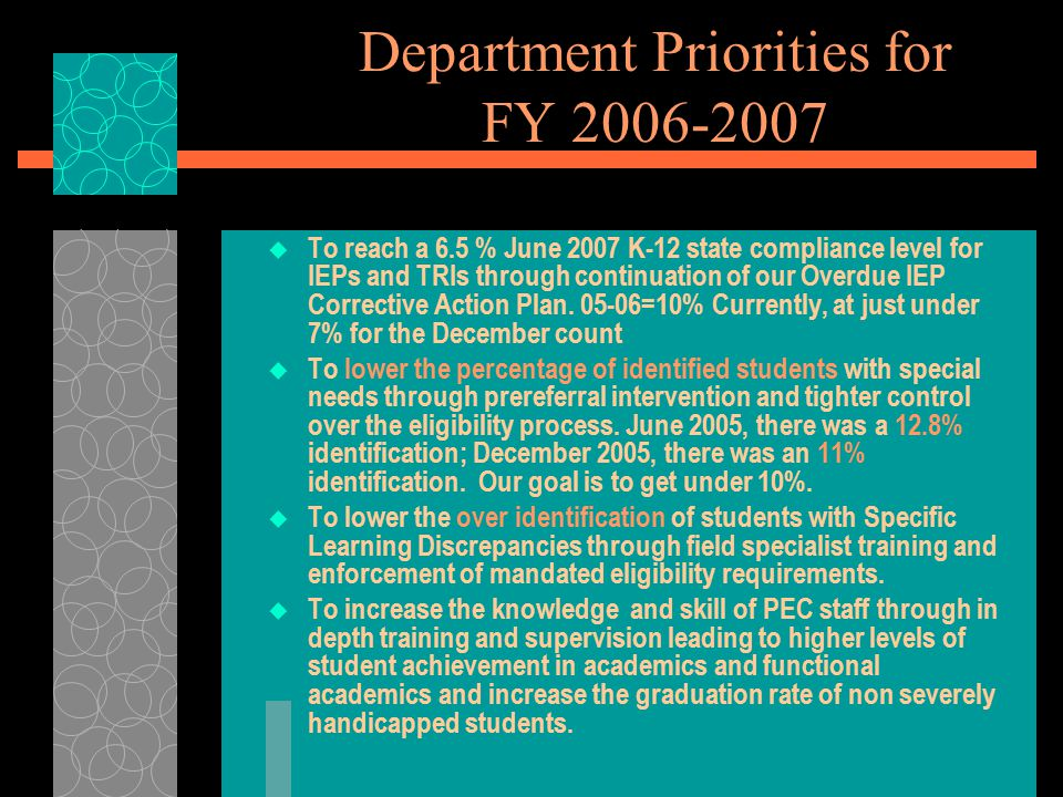 Department Priorities for FY 2006-2007  To reach a 6.5 % June 2007 K-12 state compliance level for IEPs and TRIs through continuation of our Overdue IEP Corrective Action Plan.