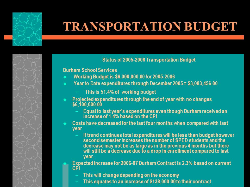 TRANSPORTATION BUDGET Status of 2005-2006 Transportation Budget Durham School Services  Working Budget is $6,000,000.00 for 2005-2006  Year to Date expenditures through December 2005 = $3,083,456.00 – This is 51.4% of working budget  Projected expenditures through the end of year with no changes $6,100,000.00 – Equal to last year's expenditures even though Durham received an increase of 1.4% based on the CPI  Costs have decreased for the last four months when compared with last year – If trend continues total expenditures will be less than budget however second semester increases the number of SPED students and the decrease may not be as large as in the previous 4 months but there will still be a decrease due to a drop in enrollment compared to last year.