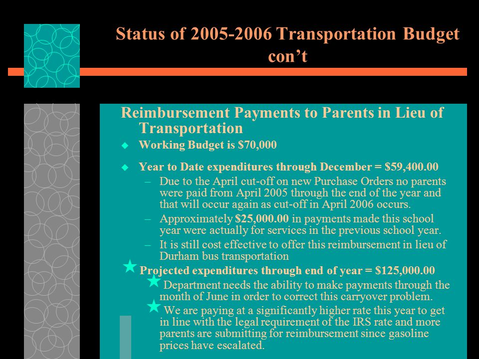 Status of 2005-2006 Transportation Budget con't Reimbursement Payments to Parents in Lieu of Transportation  Working Budget is $70,000  Year to Date expenditures through December = $59,400.00 –Due to the April cut-off on new Purchase Orders no parents were paid from April 2005 through the end of the year and that will occur again as cut-off in April 2006 occurs.