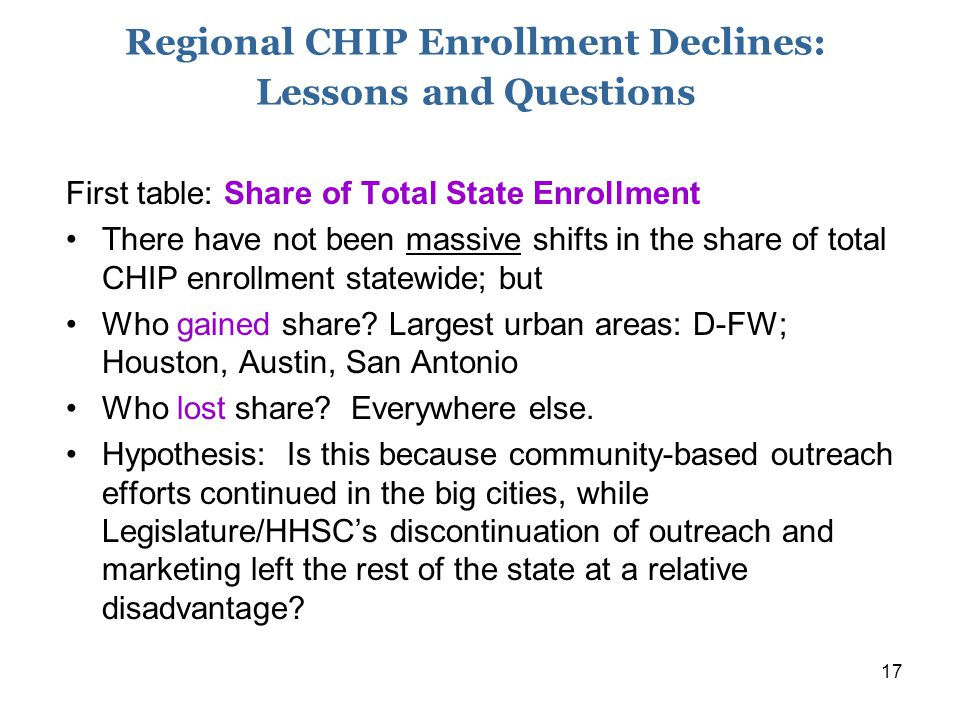 17 Regional CHIP Enrollment Declines: Lessons and Questions First table: Share of Total State Enrollment There have not been massive shifts in the share of total CHIP enrollment statewide; but Who gained share.