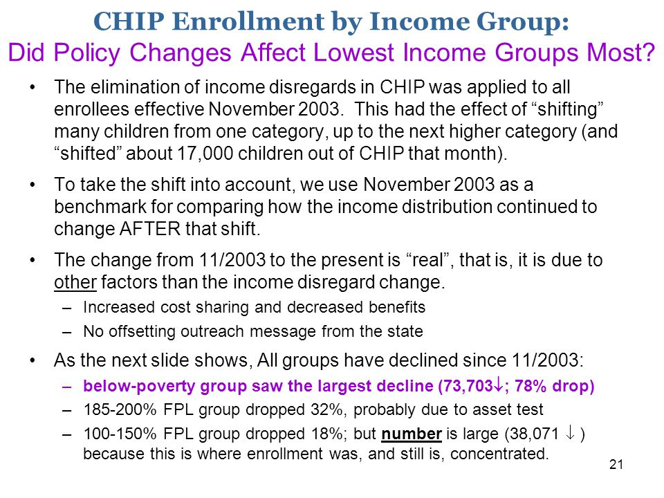 21 CHIP Enrollment by Income Group: Did Policy Changes Affect Lowest Income Groups Most.