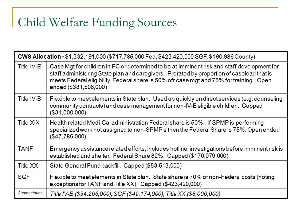 Child Welfare Funding Sources CWS Allocation - $1,332,191,000 ($717,785,000 Fed, $423,420,000 SGF, $190,986 County) Title IV-ECase Mgt for children in